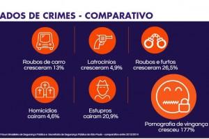 dados-violencia