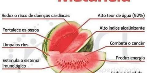 saude melancia